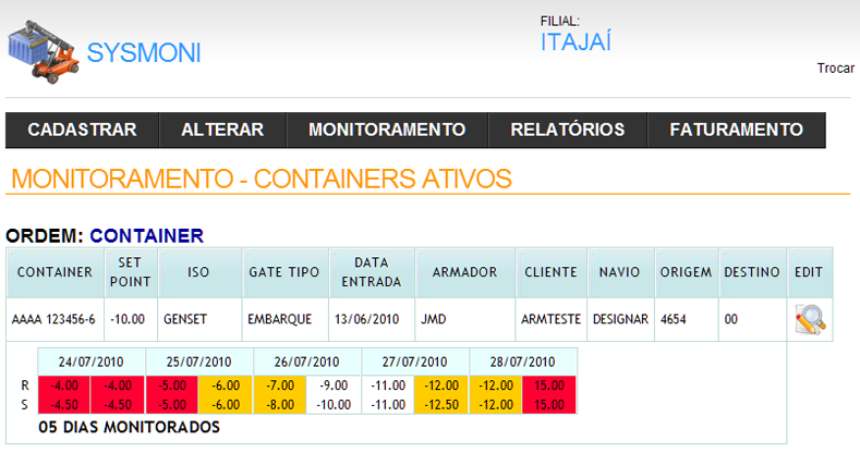 Software Online para Monitoramento de Containers